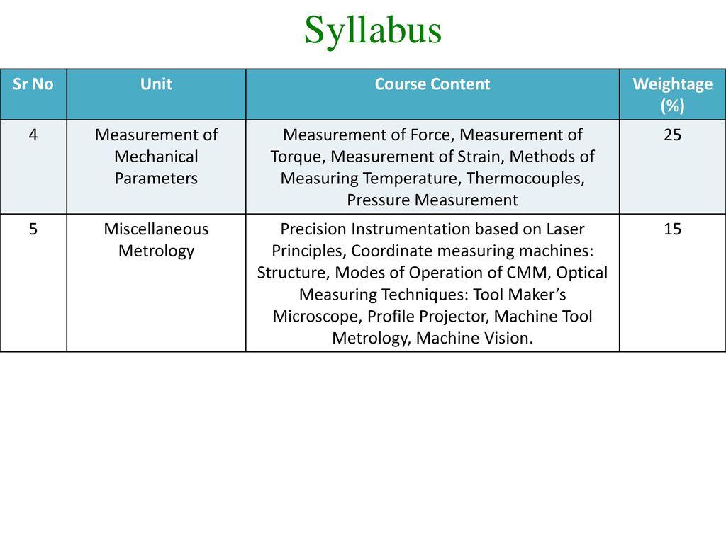 Mechanical Measurement & Metrology ME ppt download