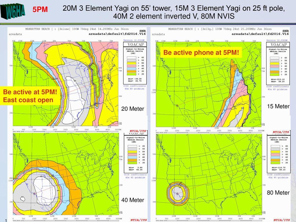 20 meter 3 element yagi