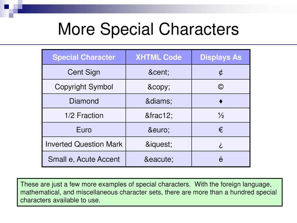 Special Characters Ppt Download