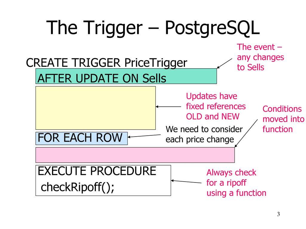 Database Design and Programming - ppt download