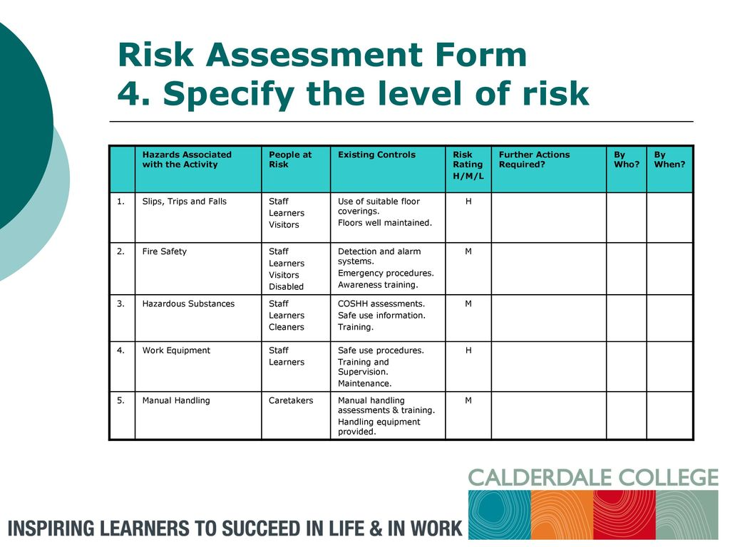 Risk Assessment And Control Ppt Download