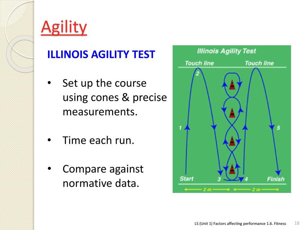 1 6  Fitness Unit 1: Factors affecting performance - ppt download