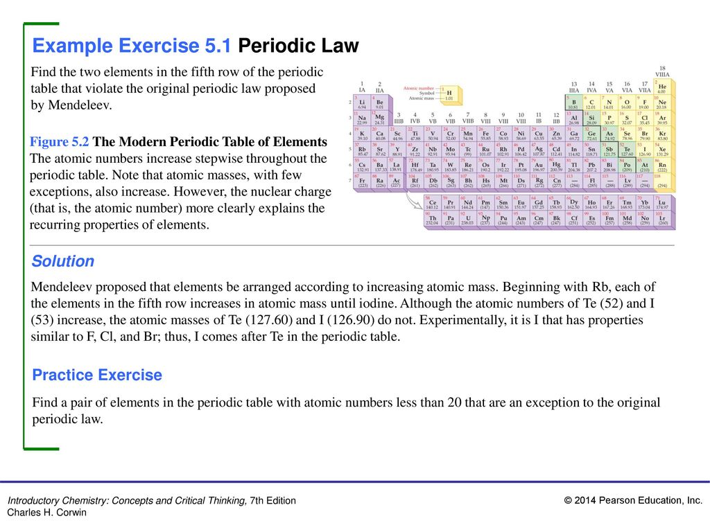 Example Exercise 51 Periodic Law Ppt Download