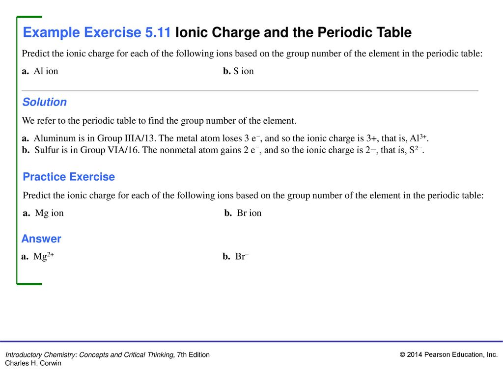 example exercise 511 ionic charge and the periodic table