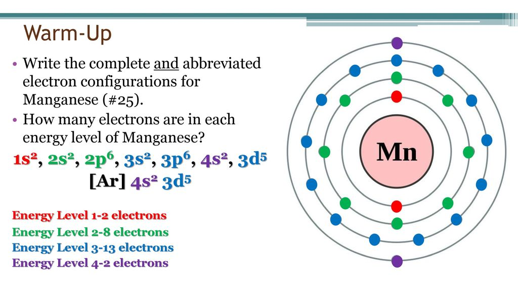 Happy Monday Grab Your Hw Sheet Take Electron Con Uration Ppt. Warmup 1s2 2s2 2p6 3s2 3p6 4s2 3d5. Worksheet. Electron Configuration Level One Worksheet Key At Mspartners.co
