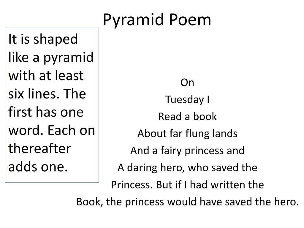 Holy Cow For More Biography Poems Ppt Download