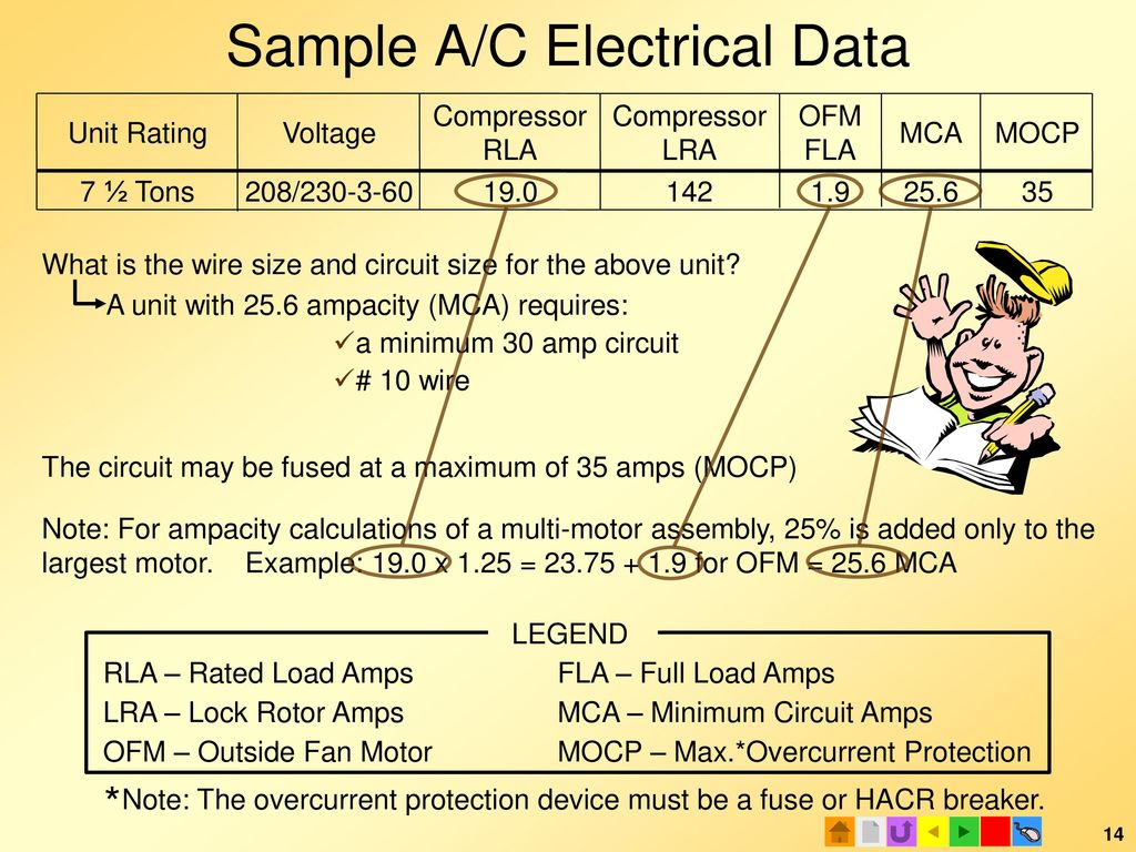 How to size electrical circuits ppt download 14 sample greentooth Image collections
