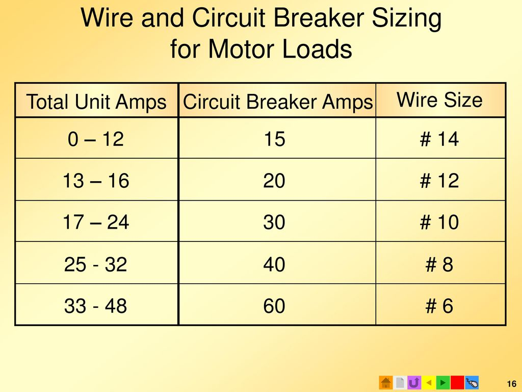 How to size electrical circuits ppt download wire and circuit breaker sizing for motor loads greentooth Image collections