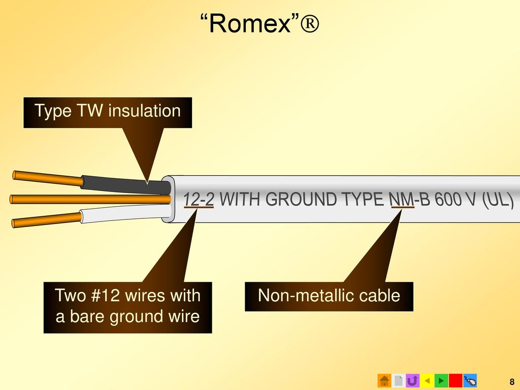 How To Size Electrical Circuits Ppt Download What Is Romex Wiring 8 12 2
