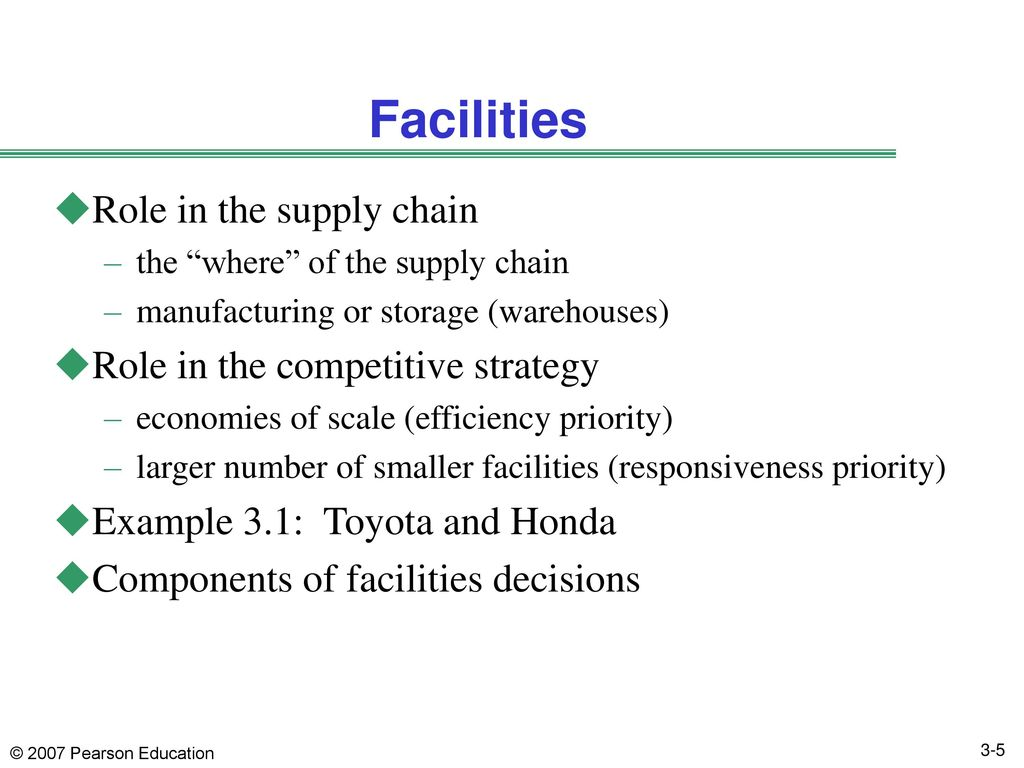 supply chain drivers of toyota