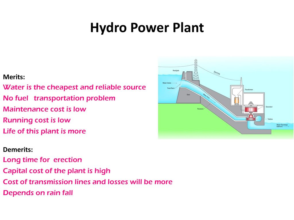 Ee Electric Energy Generation Utilization And Conservation Ppt Hydro Power Plant Line Diagram 10
