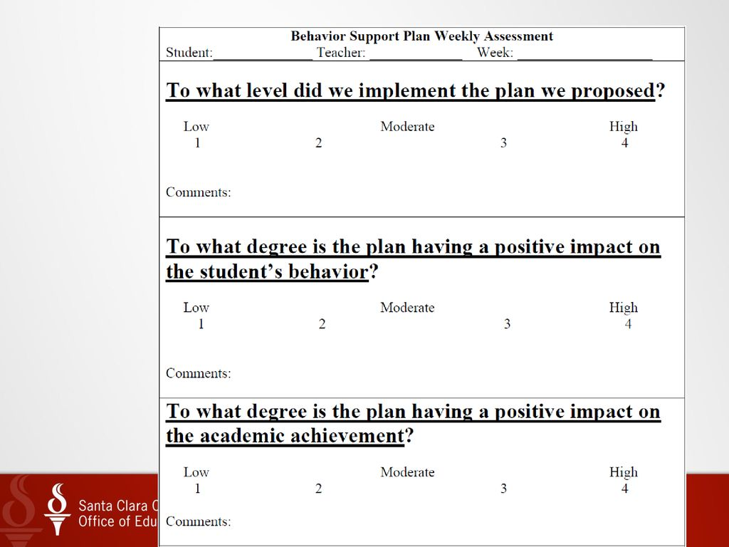 Many Of The Students On Intensive Interventions Will Have Behavior Support Plans