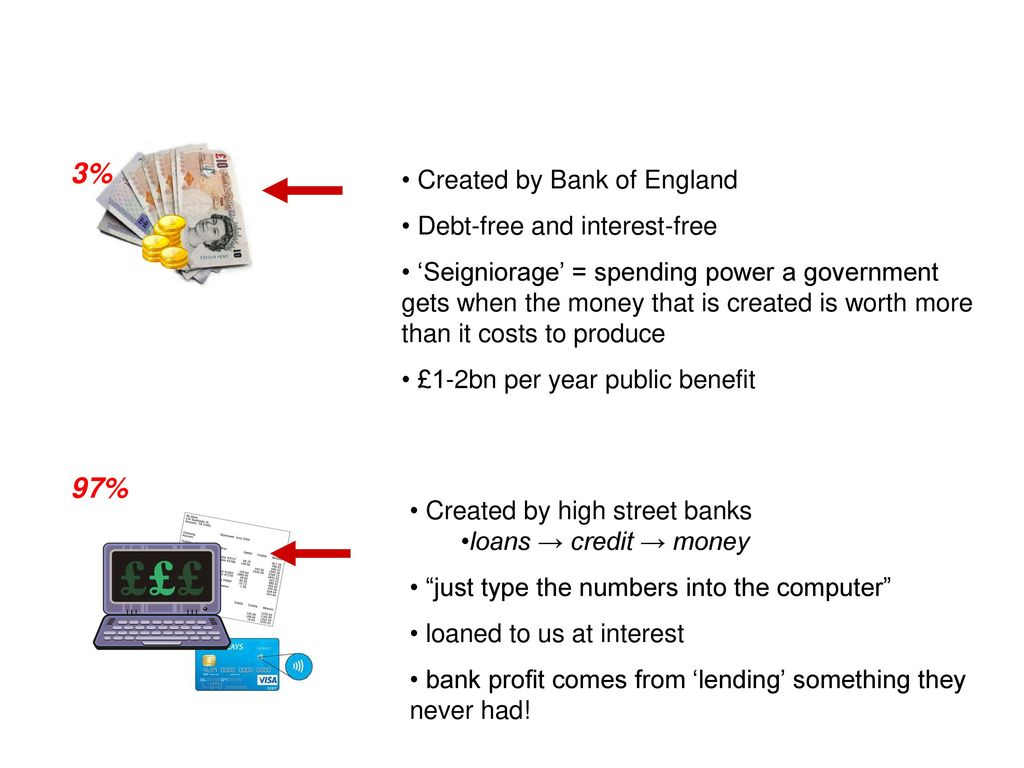 Us Banks Money Tree >> Yes There Is A Magic Money Tree Peter Verity 10th July Ppt Download