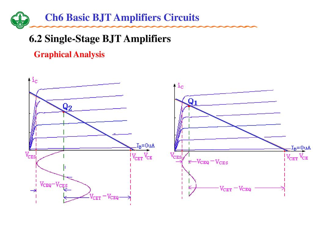 Ch6 Basic Bjt Amplifiers Circuits Ppt Download Simple Mic Circuit
