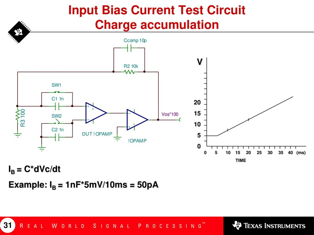 What Do They Mean How We Test Them Op Amp Specifications Ppt Opamp Tester Input Bias Current Circuit Charge Accumulation