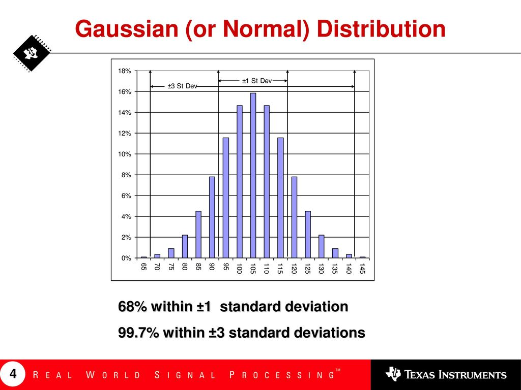 What Do They Mean How We Test Them Op Amp Specifications Ppt Opamp Tester 4 Gaussian