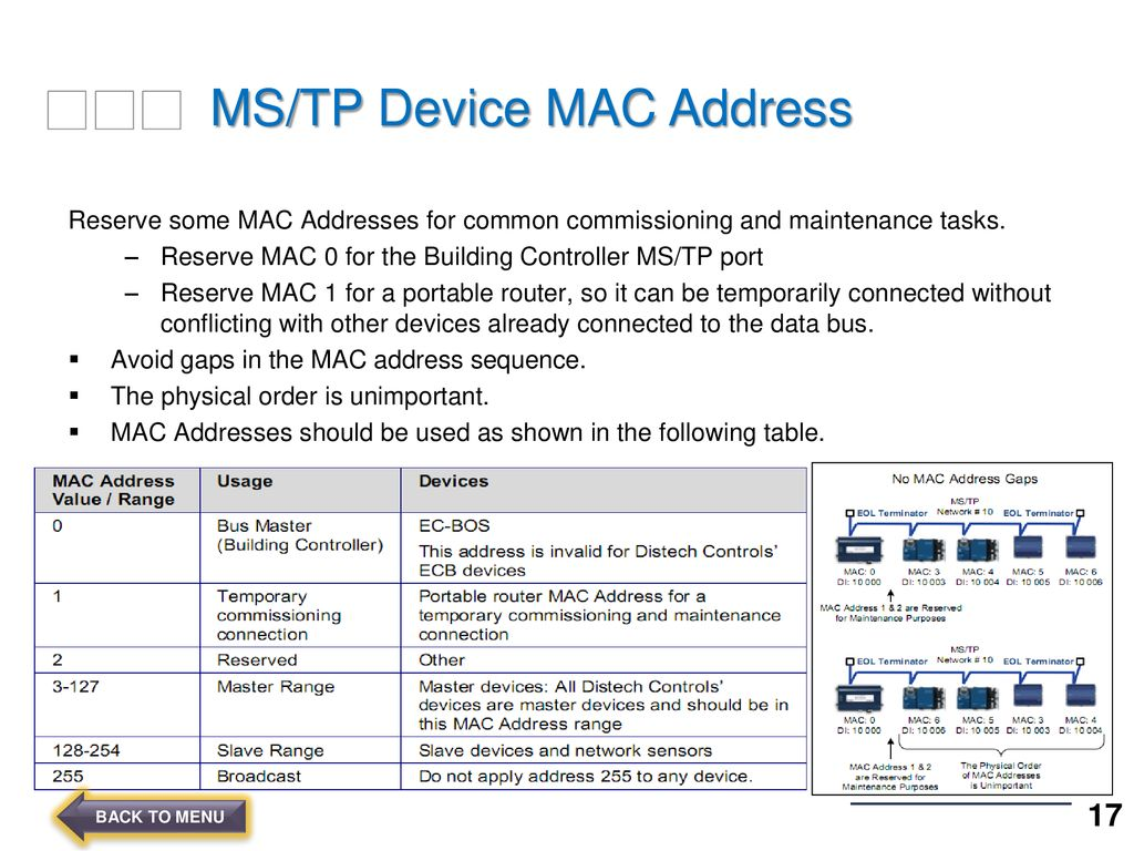 BACNET MS/TP Topics: 1 – Network Requirements 2 – Device Addressing