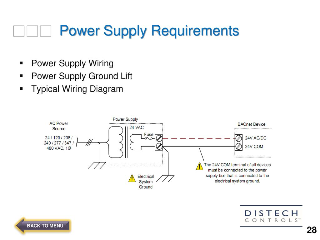 25 Power Supply Requirements