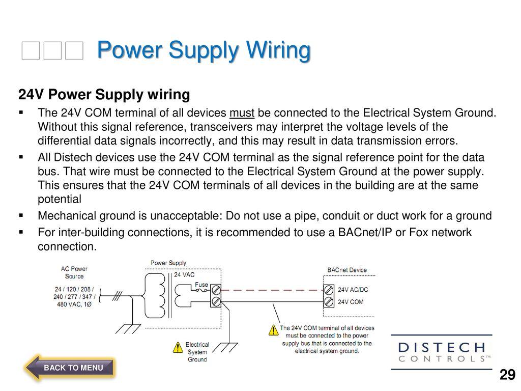 Fantastic Votage Bacnet Wiring Wiring Diagram Wiring Digital Resources Talizslowmaporg