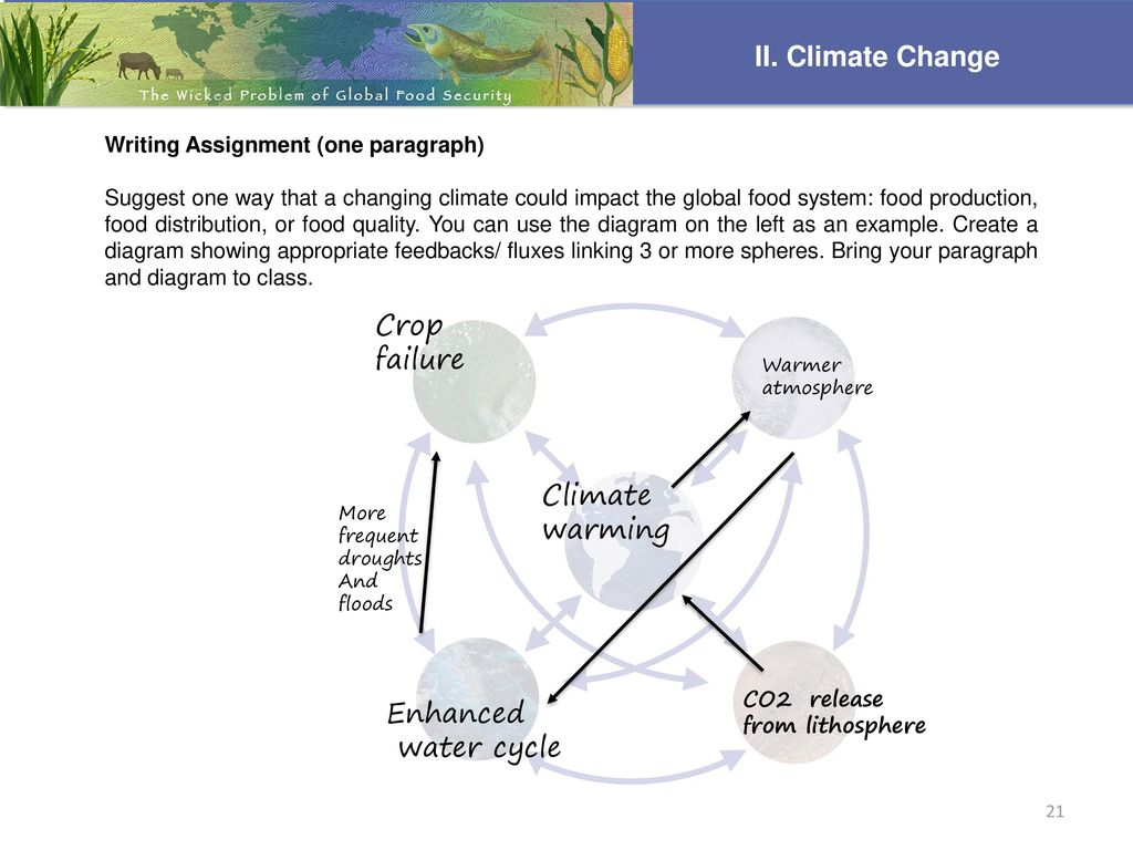 Introduction to the climate system ppt download climate change crop failure climate warming enhanced water cycle ccuart Images