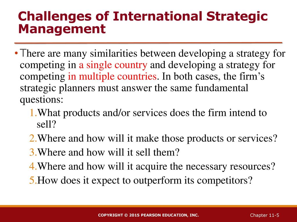 what is international strategic management