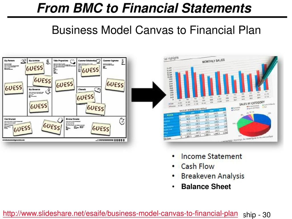 Startup Financial Planning - ppt download