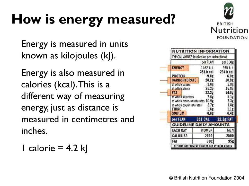 How is energy measured 96