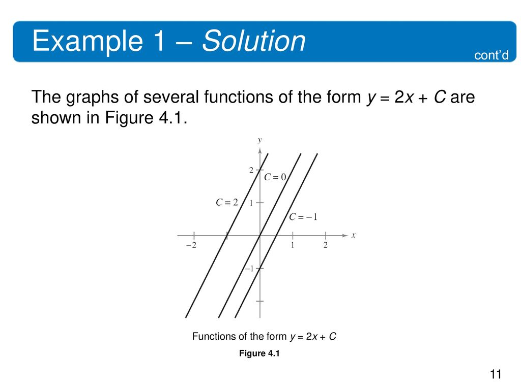 Example 1 – Solution cont'd. The graphs of several functions of the form y = 2x + C are shown in Figure 4.1.