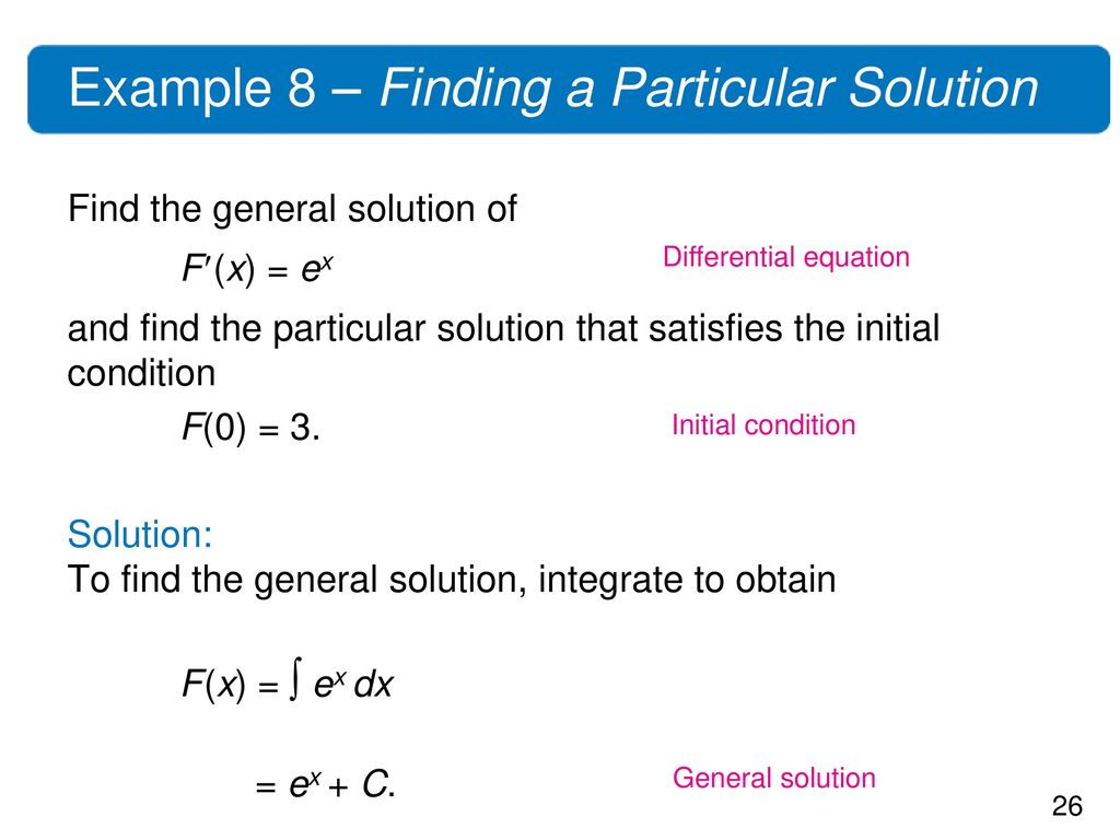 Example 8 – Finding a Particular Solution