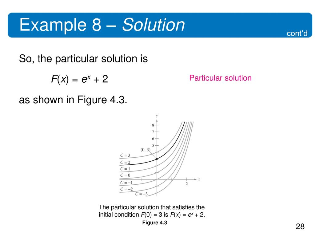 Example 8 – Solution cont'd. So, the particular solution is F(x) = ex + 2 as shown in Figure 4.3.