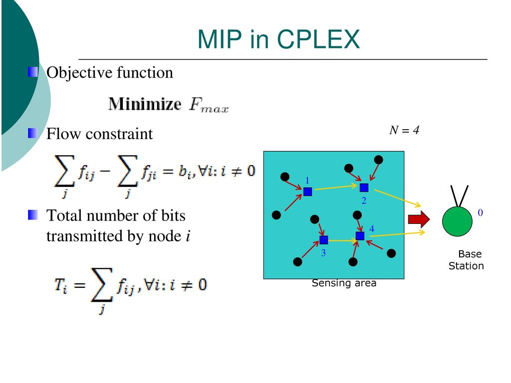 Cplex: Advanced Example - ppt download