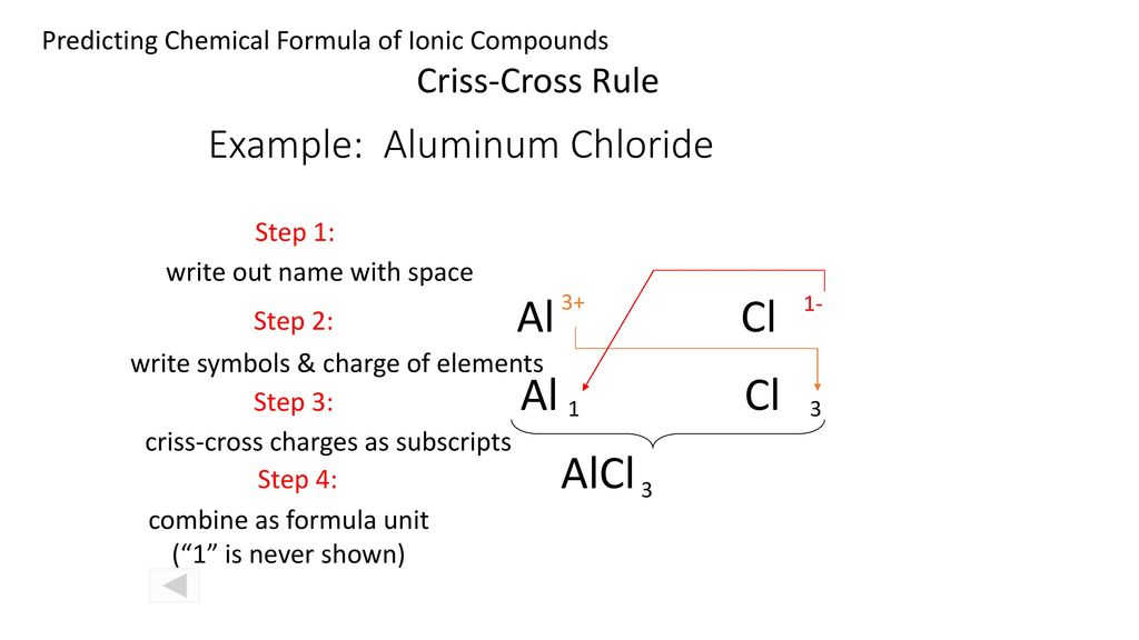 Aim What Properties Do Ionic Compounds Have Ppt Download