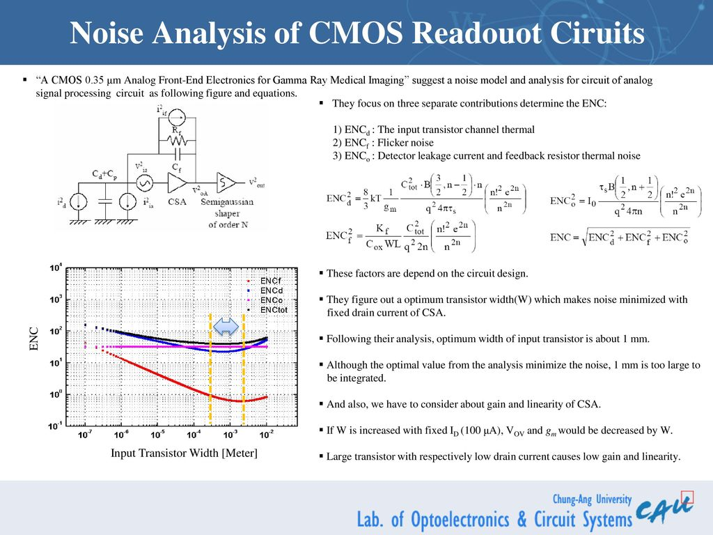 noise analysis of cmos readouot ciruits ppt downloadnoise analysis of cmos readouot ciruits