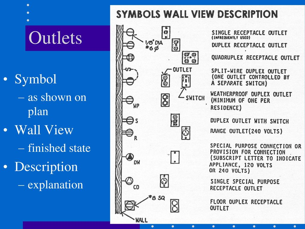 Electrical Plans Ppt Download