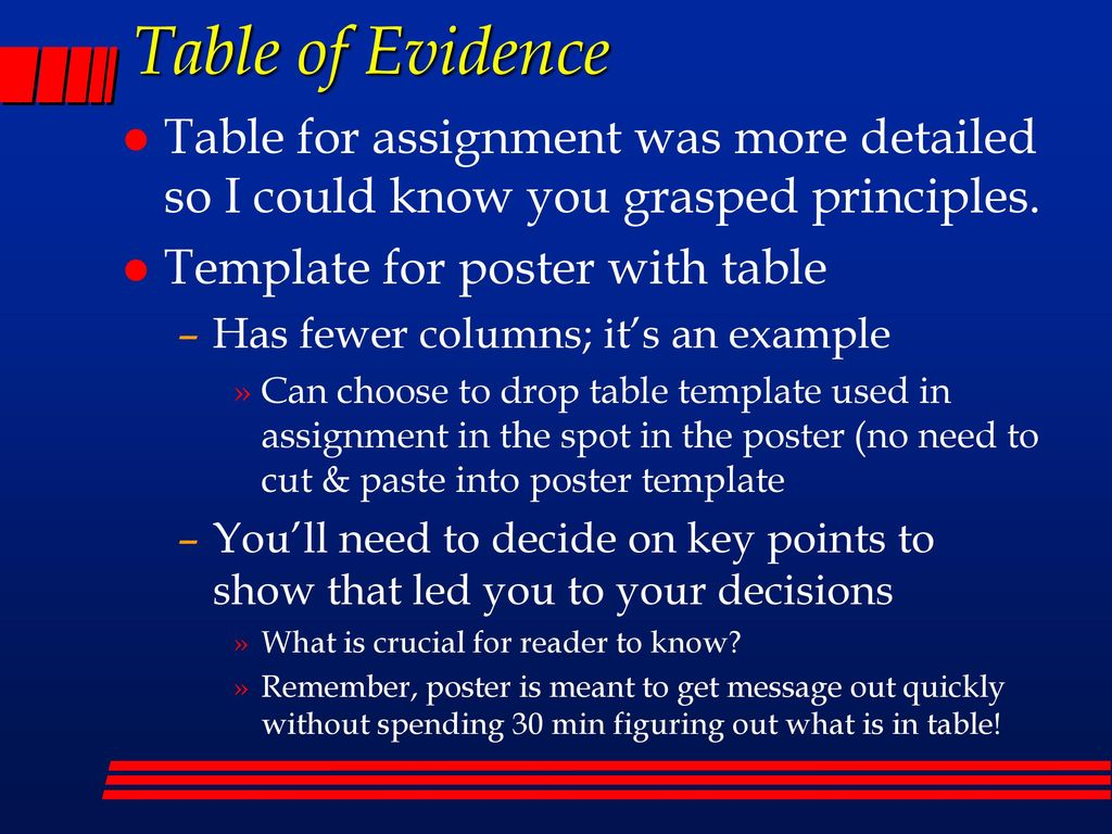 2 Table Of Evidence For Assignment