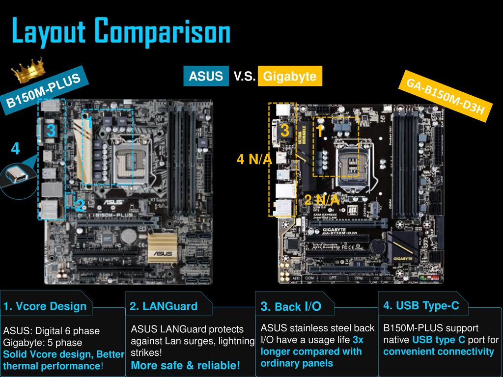 ASROCK B150M-K INTEL SBA DRIVER WINDOWS