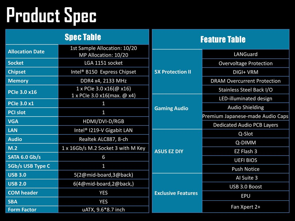 Product Position / Schedule B150 Platform Overview Product