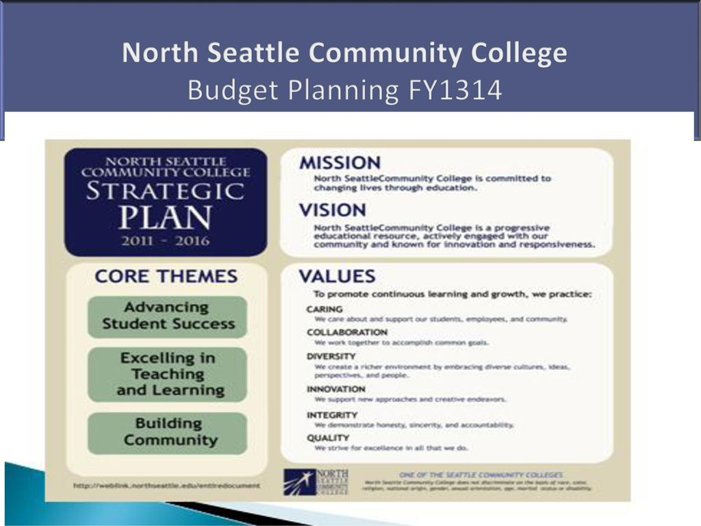 seattle community colleges seattle community colleges ppt download