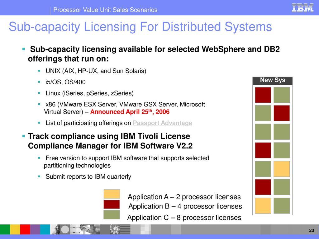 New Processor Value Unit Licensing for Middleware Evolving