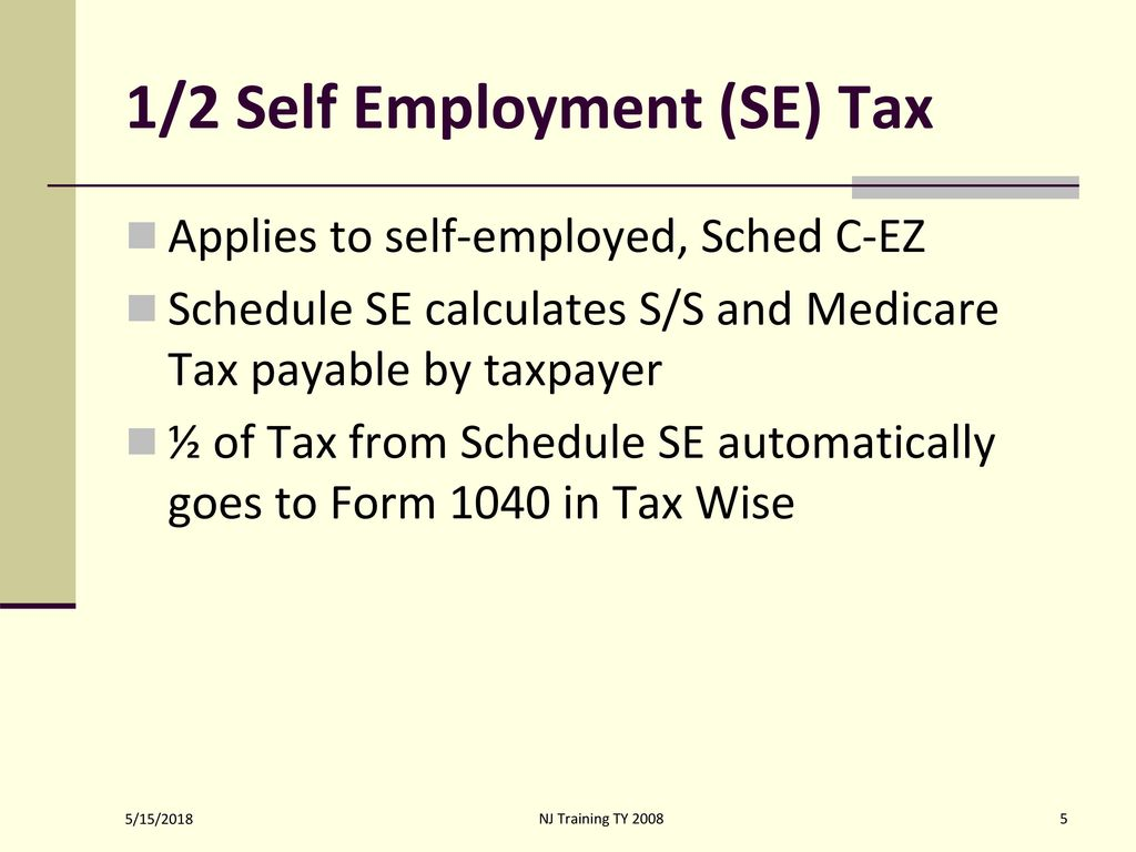Adjustments To Income Pub 17 Chapter Pub 4012 Tab 3 - ppt download