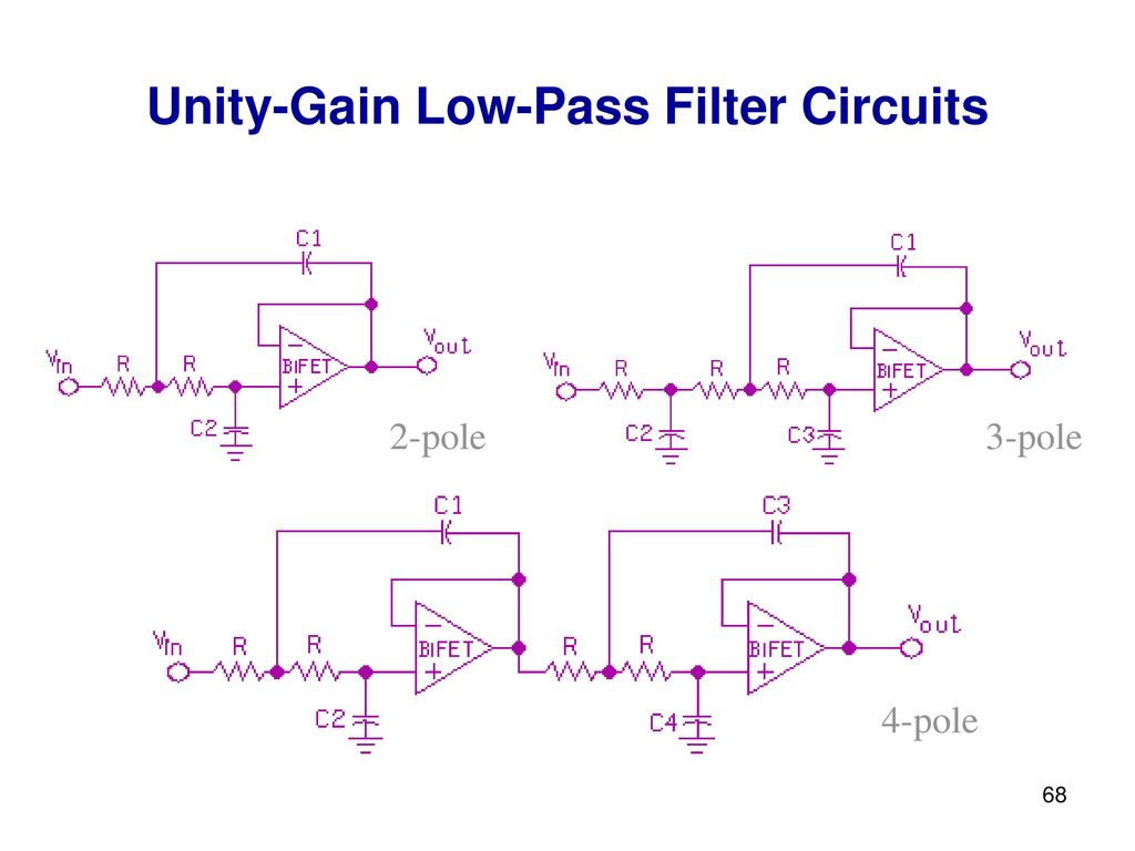 Linear Integrated Circuits And Applications Ppt Download Induction Cooker Circuit Signalprocessing Diagram Unity Gain Low Pass Filter
