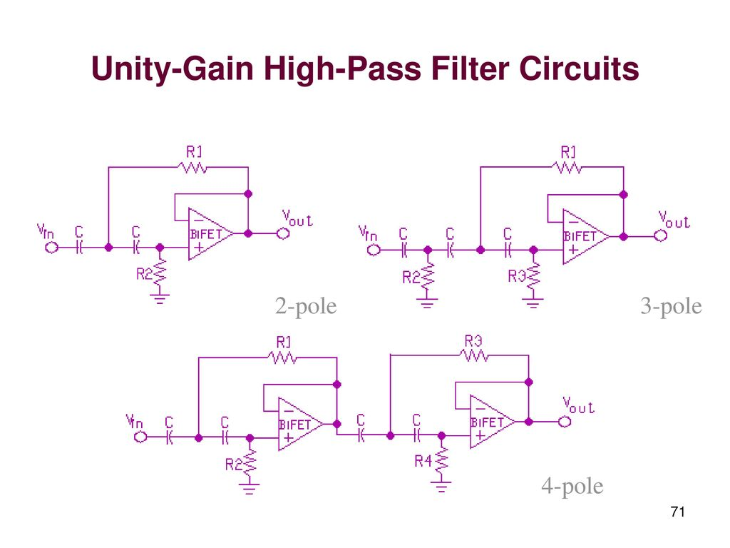 Linear Integrated Circuits And Applications Ppt Download Circuit Diagram Of High Pass Filter Unity Gain