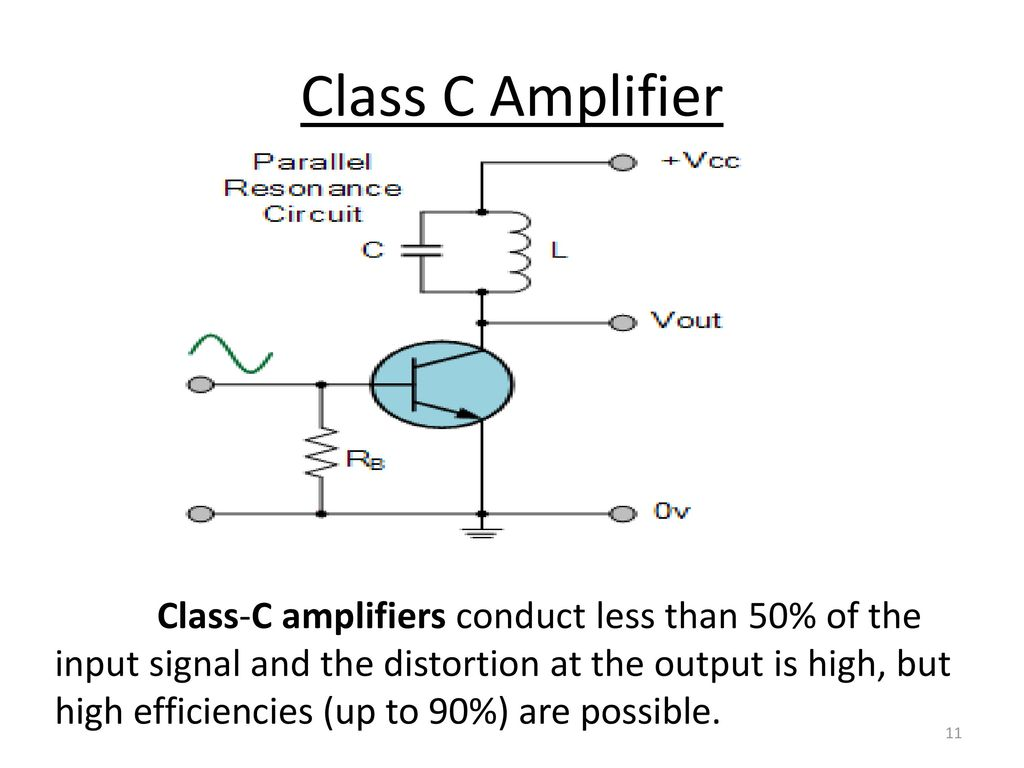 Class C Amplifier Circuit Diagram Wiring Library As The Audio Signal Amplifiercircuits
