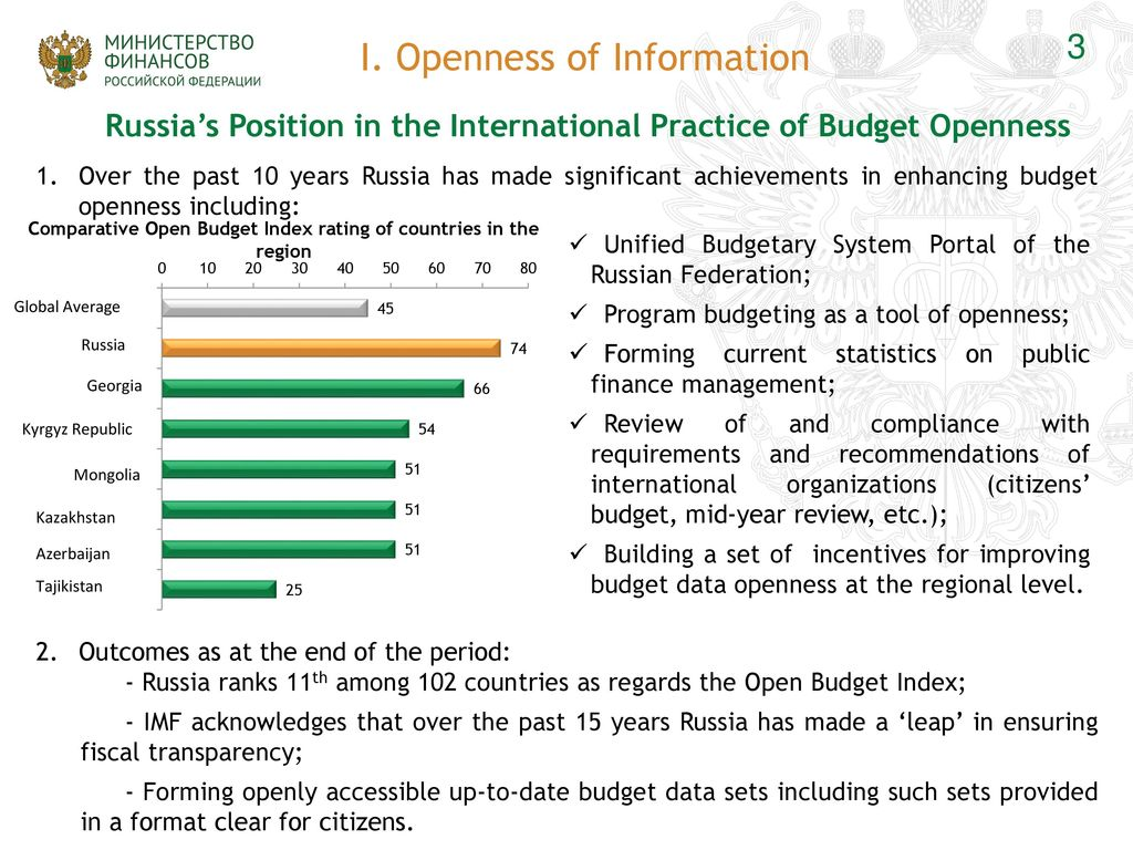 Inter-budgetary relations in the Russian Federation