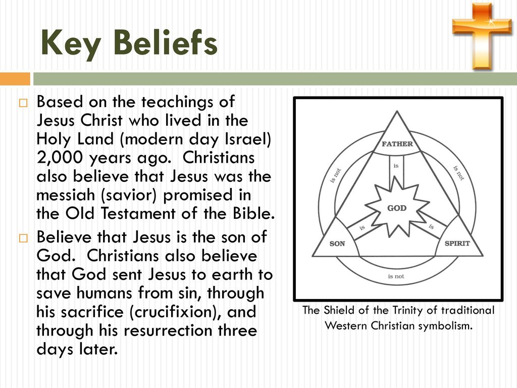 Christianity Christianity Is A Monotheistic Religion And Is The