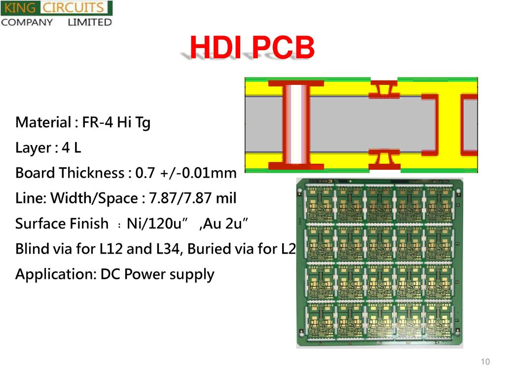 Introduce Pcb Products Of Kc Ppt Download Printed Circuit Board Manufacturer Buried Blind Via For Sale Hdi Material Fr 4 Hi Tg Layer L
