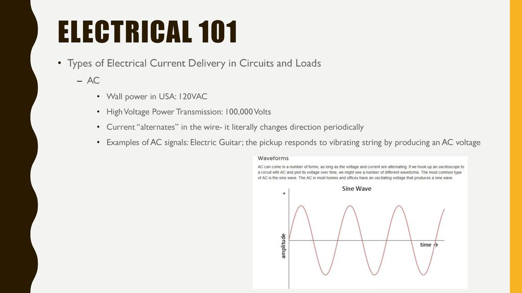 CWNC Trojanators Electrical Basics - ppt download