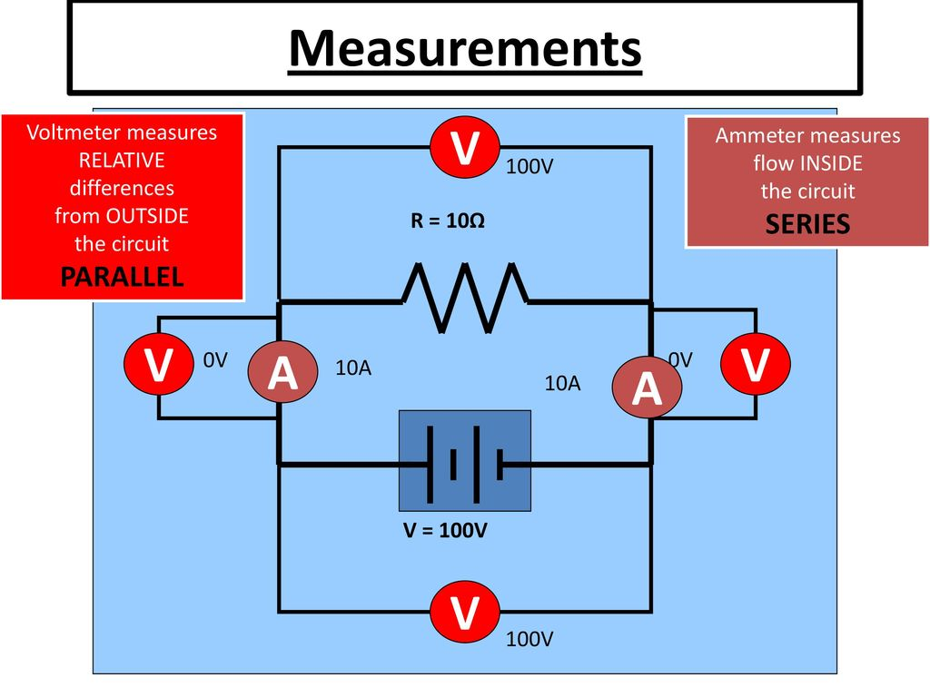How Do We Measure Current And Potential Difference Voltage In A You Circuit 4 Measurements V