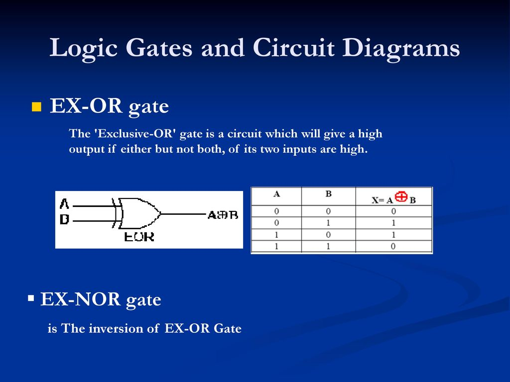 Circuit Diagram For Nor Gate Logic Gates And Boolean Algebra Ppt Download Diagrams