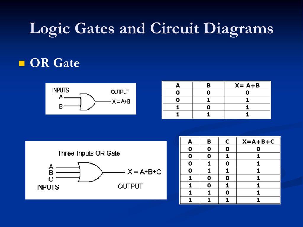 Logic Gates And Boolean Algebra Ppt Download Circuit Diagram Using Diagrams